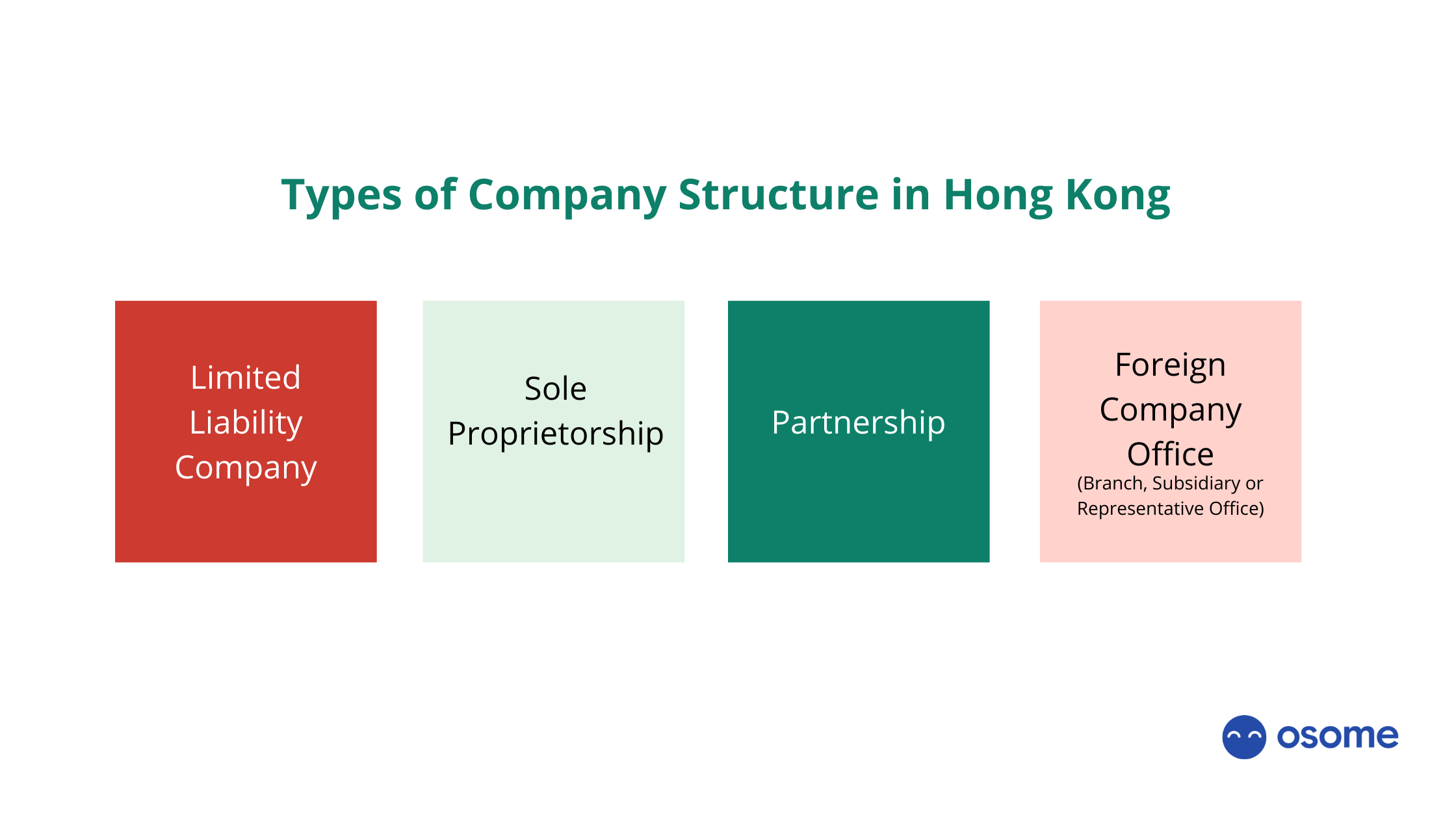 Company Structure in Hong Kong