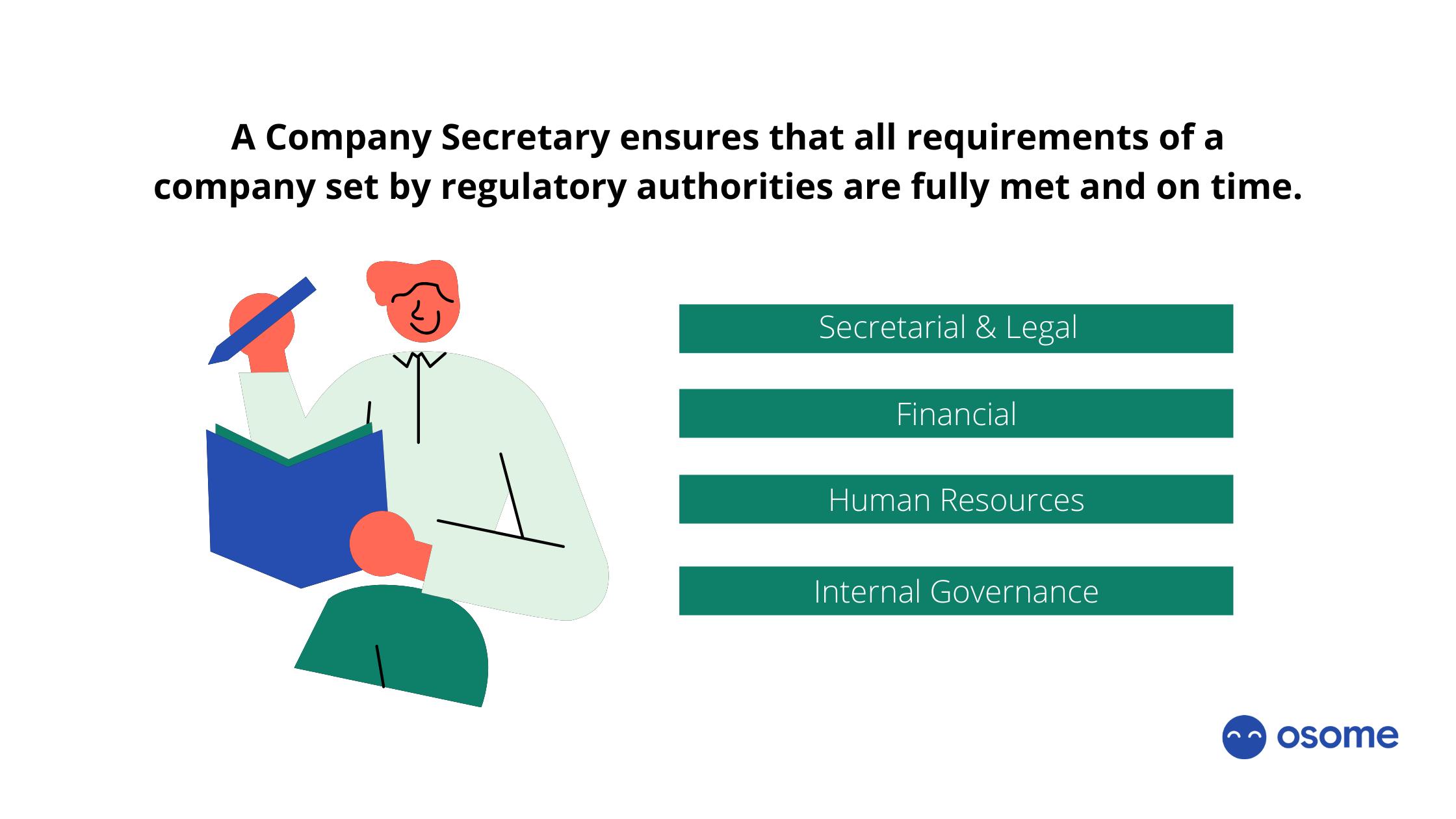 Who is company secretary