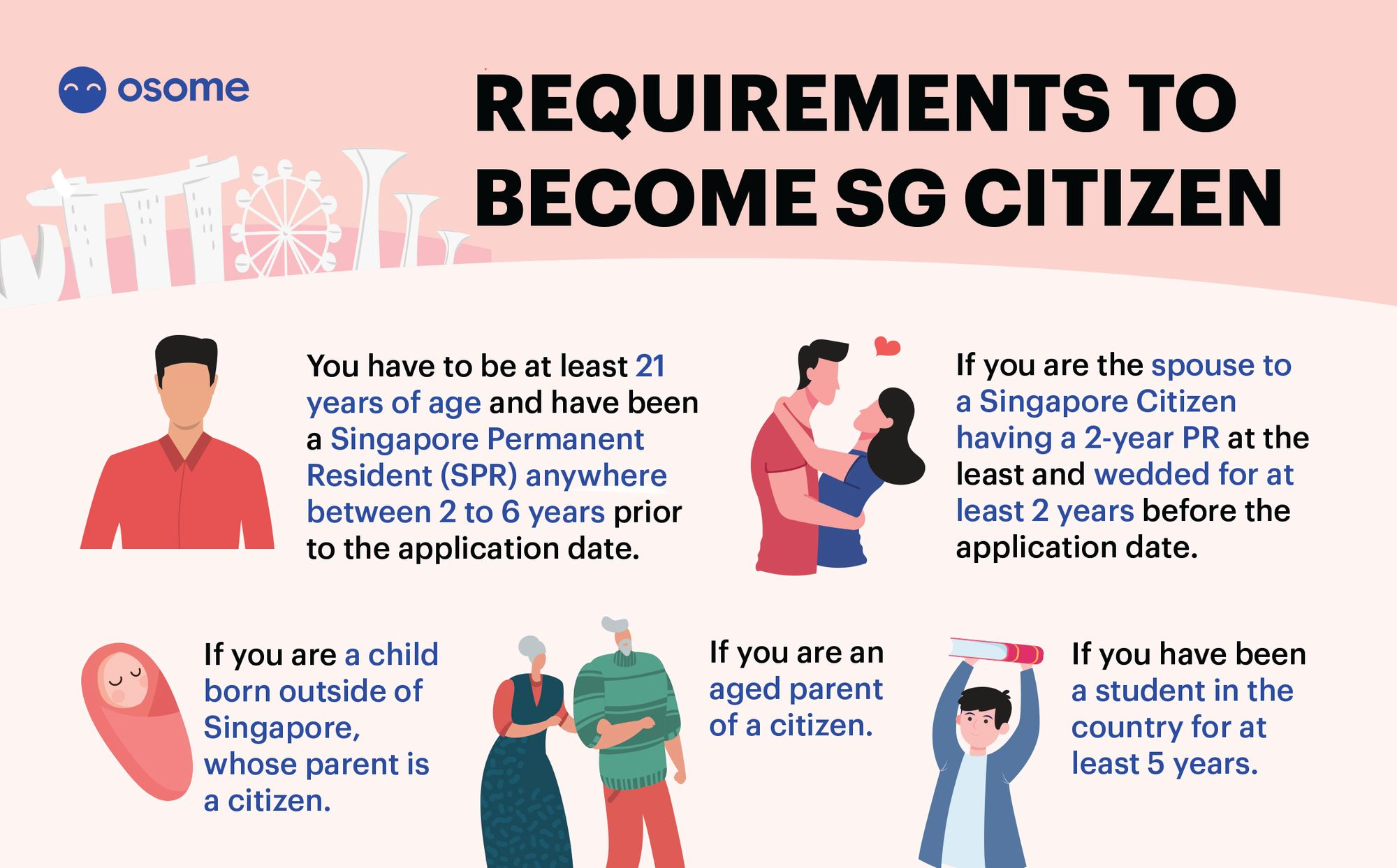 Requirements to Become SG Citizen