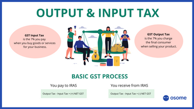 Differences between input and output tax