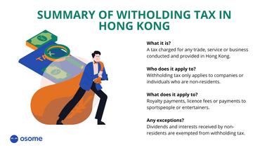 Withholding tax payment process